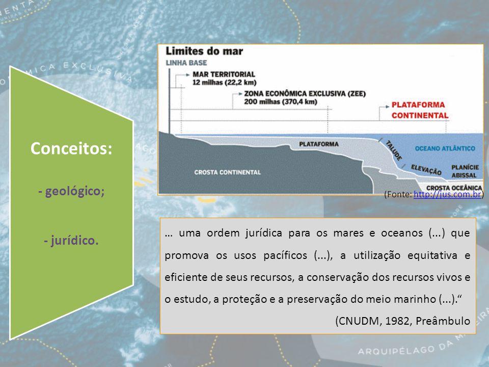 Conceitos: - geológico; - jurídico. … uma ordem jurídica para os mares e oceanos (...) que promova os usos pacíficos (...), a utilização equitativa e