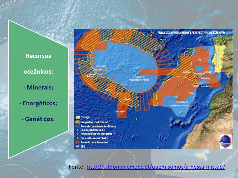 Recursos oceânicos: - Minerais; - Energéticos; - Genéticos. Fonte: http://kitdomar.emepc.pt/quem-somos/a-nossa-missao/http://kitdomar.emepc.pt/quem-so