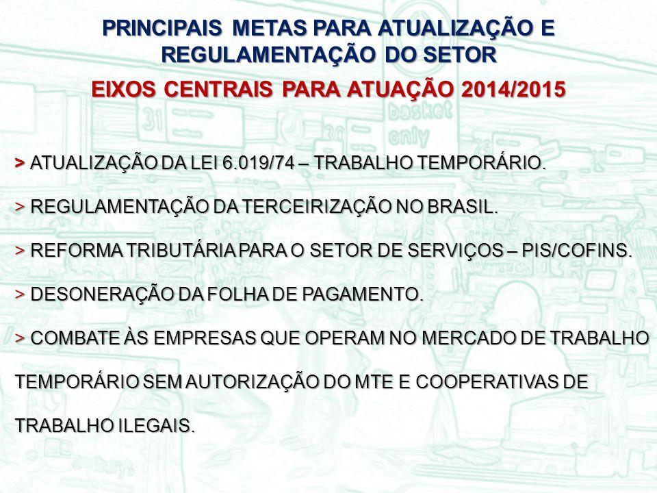 PRINCIPAIS METAS PARA ATUALIZAÇÃO E REGULAMENTAÇÃO DO SETOR EIXOS CENTRAIS PARA ATUAÇÃO 2014/2015 >ATUALIZAÇÃO DA LEI 6.019/74 – TRABALHO TEMPORÁRIO.