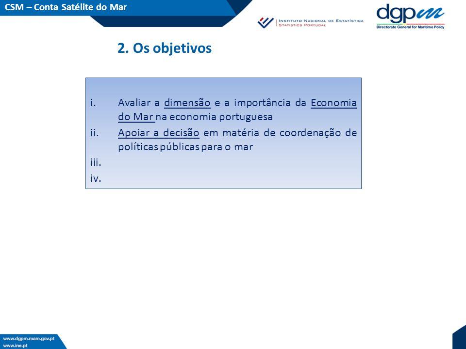 2. Os objetivos i.Avaliar a dimensão e a importância da Economia do Mar na economia portuguesa ii.Apoiar a decisão em matéria de coordenação de políti