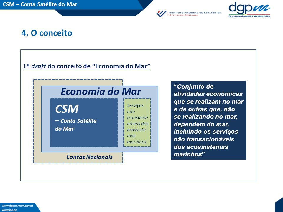 1º draft do conceito de Economia do Mar 4.