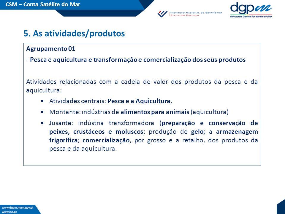 Agrupamento 01 - Pesca e aquicultura e transformação e comercialização dos seus produtos Atividades relacionadas com a cadeia de valor dos produtos da