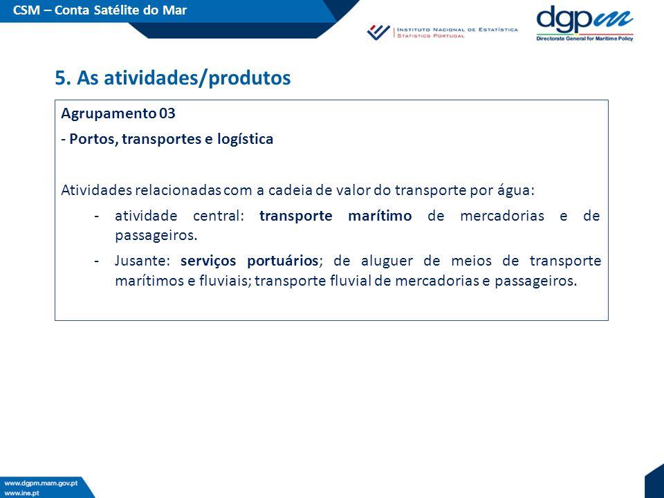 Agrupamento 03 - Portos, transportes e logística Atividades relacionadas com a cadeia de valor do transporte por água: -atividade central: transporte