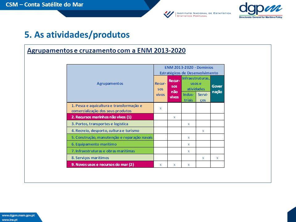Agrupamentos e cruzamento com a ENM 2013-2020 CSM – Conta Satélite do Mar 5. As atividades/produtos