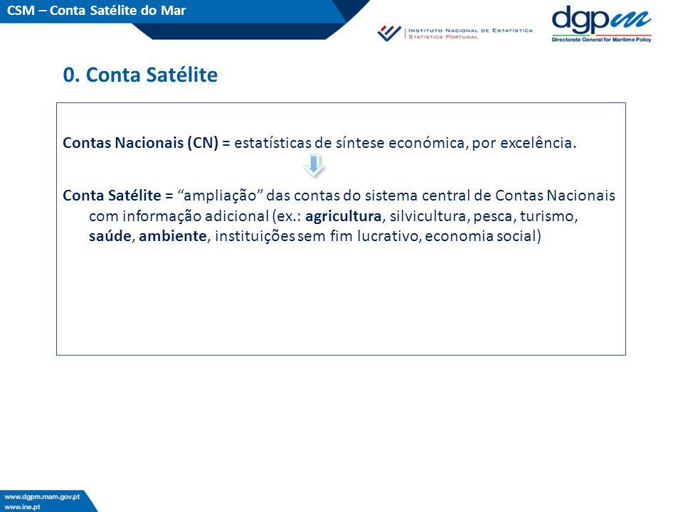 """Contas Nacionais (CN) = estatísticas de síntese económica, por excelência. Conta Satélite = """"ampliação"""" das contas do sistema central de Contas Nacion"""