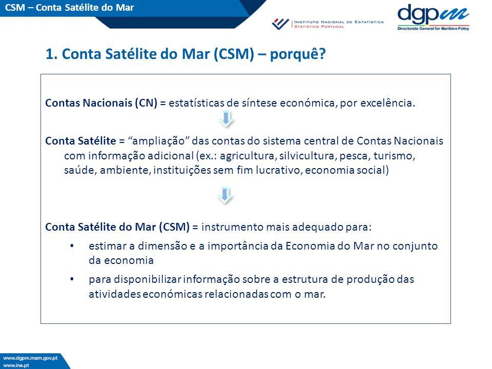 CSM – Conta Satélite do Mar