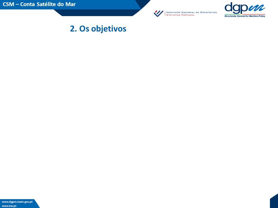 2.Os objetivos i.Avaliar a dimensão e a importância da Economia do Mar na economia portuguesa ii.