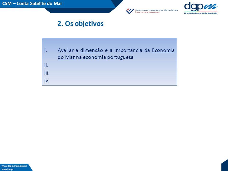 2. Os objetivos i.Avaliar a dimensão e a importância da Economia do Mar na economia portuguesa ii. iii. iv. CSM – Conta Satélite do Mar