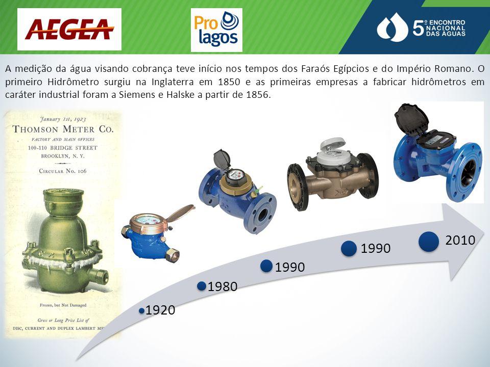 MEDIDORES DE TURBINA – O problema das partes móveis na realidade brasileira