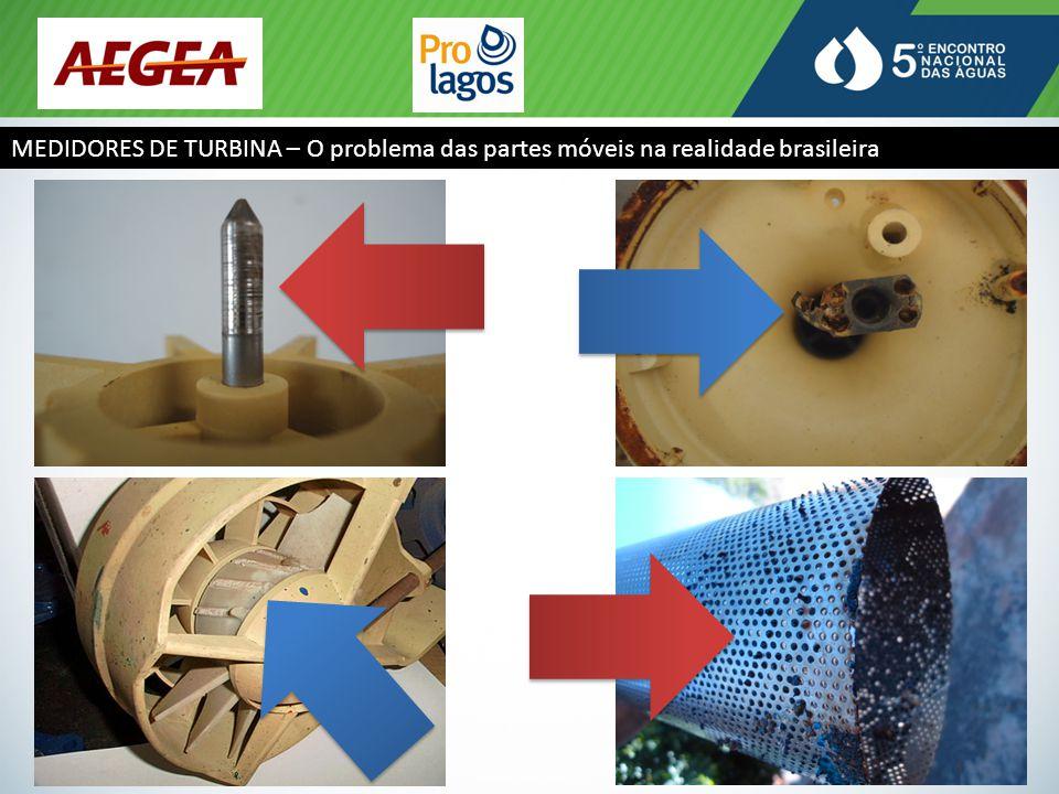 Tanto medidores ELETROMAGNÉTICOS quanto os ULTRA SÔNICOS não possuem partes móveis e isso, proporciona maior durabilidade e permanência da qualidade metrológica ao longo dos anos.