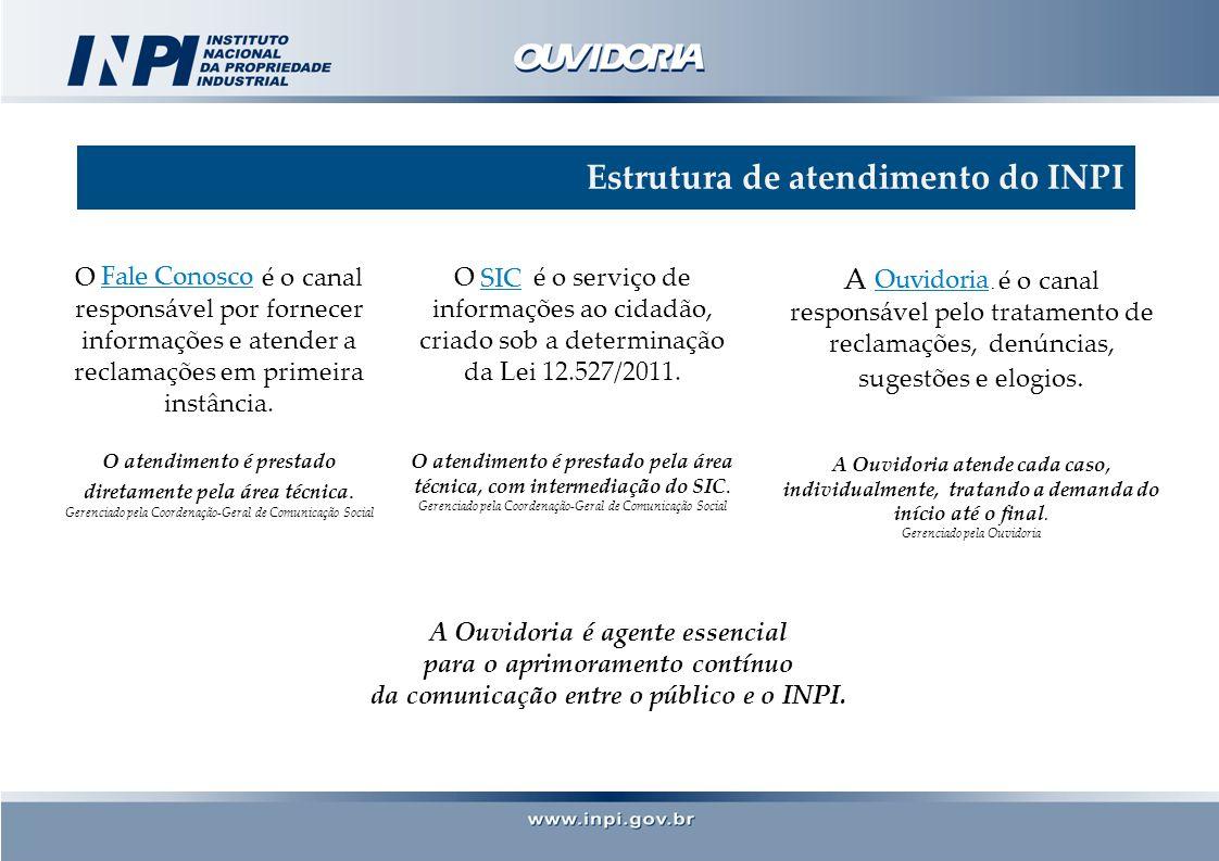 Estrutura de atendimento do INPI O Fale Conosco é o canal responsável por fornecer informações e atender a reclamações em primeira instância.Fale O at