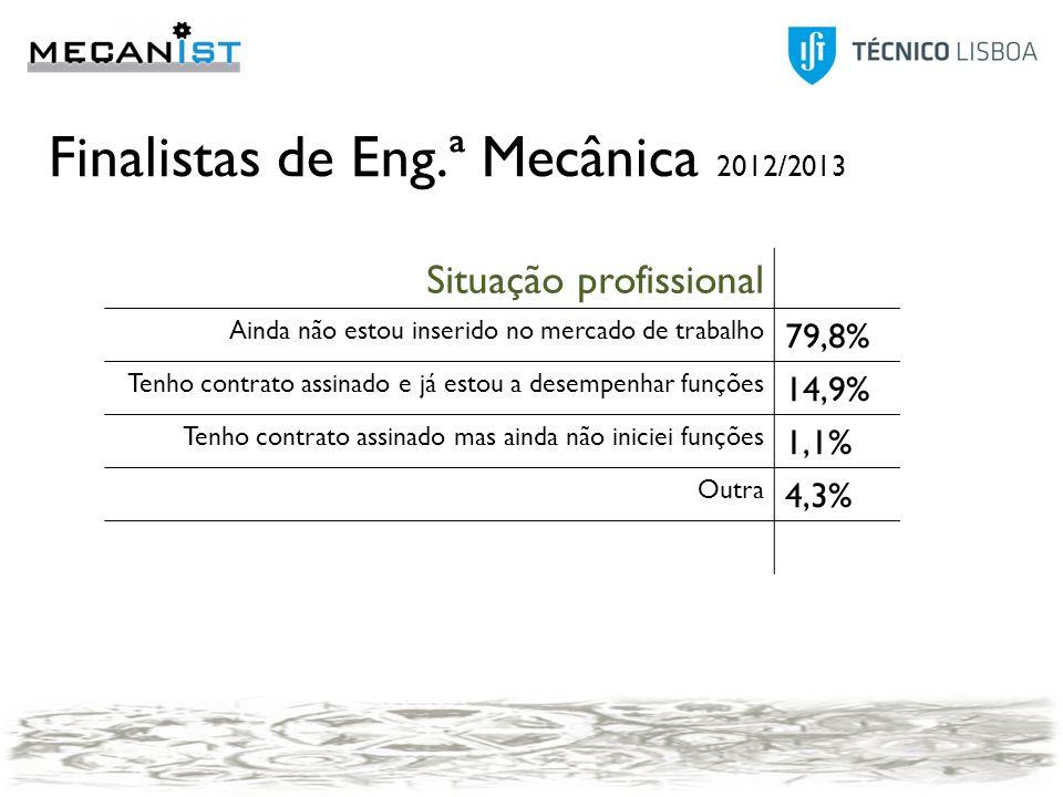 Modo2007 Anúncio25,0% Contactos pessoais20,8% Outro20,8% Candidatura espontânea12,5% Agência de emprego4,2% Concurso público4,2% Head-Hunters4,2% IEFP4,2% Program trainees4,2% Modo 2011 Anúncio25,00% JobBank IST (TT@IST)21,90% Contactos pessoais18,80% Candidatura espontânea12,50% Program trainees9,40% IEFP6,30% Redes sociais3,10% Outro3,10% 2011 FixaVariável PT1185162 Outro país2950188 Global1449167 2007 FixaVariável PT1961271 Outro país3885167 Global2630242 Finalistas de Eng.ª Mecânica 2012/2013 Agência de Emprego 1 7,1% Anúncio 5 35,7% Candidatura Espontânea 1 7,1% Contactos Pessoais 1 7,1% IEFP 1 7,1% Job Banking IST (Área de Transferência de Tecnologia) 2 14,3% Outro 2 14,3% Program Trainees 1 7,1% 14 A termo (certo ou incerto) 9 64,3% Efectivo 2 14,3% Estágio 3 21,4% 14 Média de Qual a remuneração média mensal bruta - [Fixa] Média de Qual a remunera ção média mensal br uta - [Variável] 1158364 Alstom 1 Baepack 1 EDP Inovação 1 ENRC 1 Grupo Montalva 1 Ingersoll Rand 1 Johnson & Johnson 1 Siemens 2 TechnoEdif 1 Volkswagen 1 Zeugma 1 Situação profissional Ainda não estou inserido no mercado de trabalho 79,8% Tenho contrato assinado e já estou a desempenhar funções 14,9% Tenho contrato assinado mas ainda não iniciei funções 1,1% Outra 4,3% Conjugar o prosseguiment o de estudos com actividade profissional 11 11,8% Iniciar/Prosseg uir actividade profissional 78 83,9% Prosseguir estudos 4 4,3% Ainda não estou inserido no mercado de trabalho 75 79,8% Outro 4 4,3% Tenho contrato assinado e já estou a desempenhar funções 14 14,9% Tenho contrato assinado mas ainda não iniciei funções 1 1,1%
