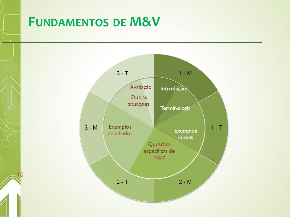 F UNDAMENTOS DE M&V 10