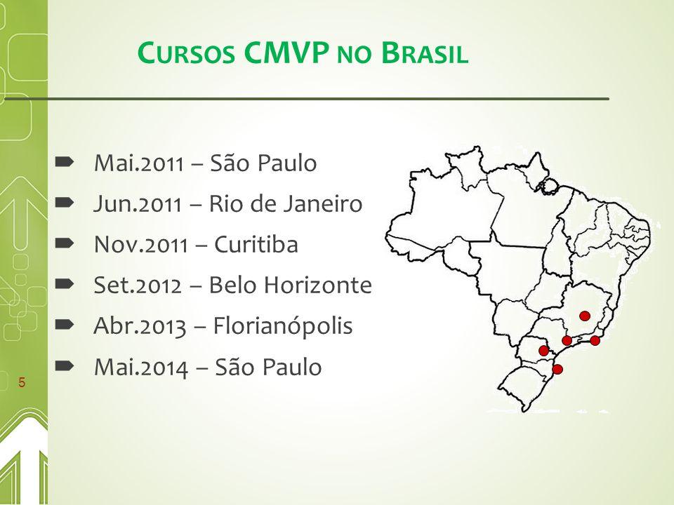 C URSOS CMVP NO B RASIL  Mai.2011 – São Paulo  Jun.2011 – Rio de Janeiro  Nov.2011 – Curitiba  Set.2012 – Belo Horizonte  Abr.2013 – Florianópolis  Mai.2014 – São Paulo 5