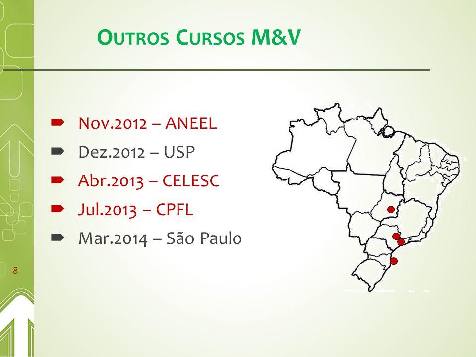 O UTROS C URSOS M&V  Nov.2012 – ANEEL  Dez.2012 – USP  Abr.2013 – CELESC  Jul.2013 – CPFL  Mar.2014 – São Paulo 8