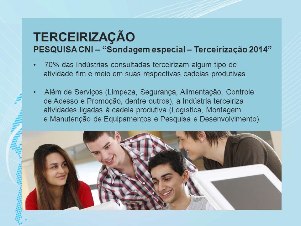 """TERCEIRIZAÇÃO PESQUISA CNI – """"Sondagem especial – Terceirização 2014"""" 70% das Indústrias consultadas terceirizam algum tipo de atividade fim e meio em"""