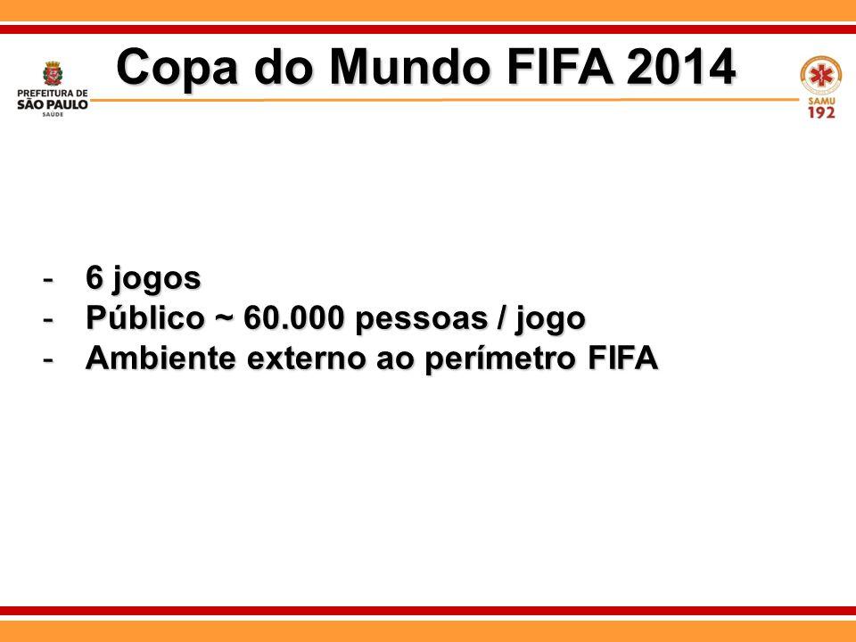 -6 jogos -Público ~ 60.000 pessoas / jogo -Ambiente externo ao perímetro FIFA Copa do Mundo FIFA 2014