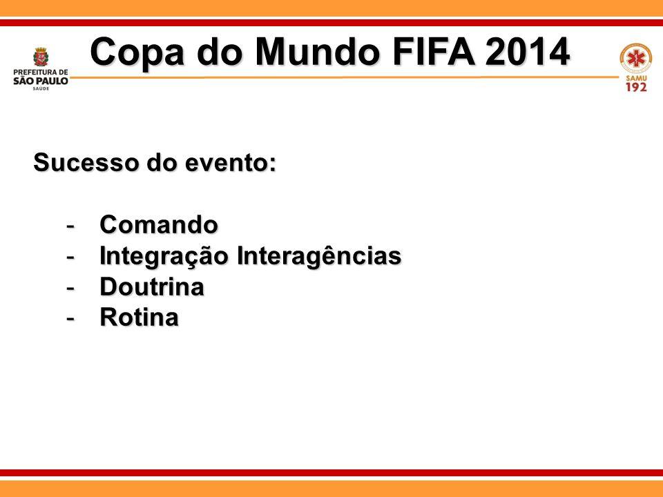Sucesso do evento: -Comando -Integração Interagências -Doutrina -Rotina Copa do Mundo FIFA 2014