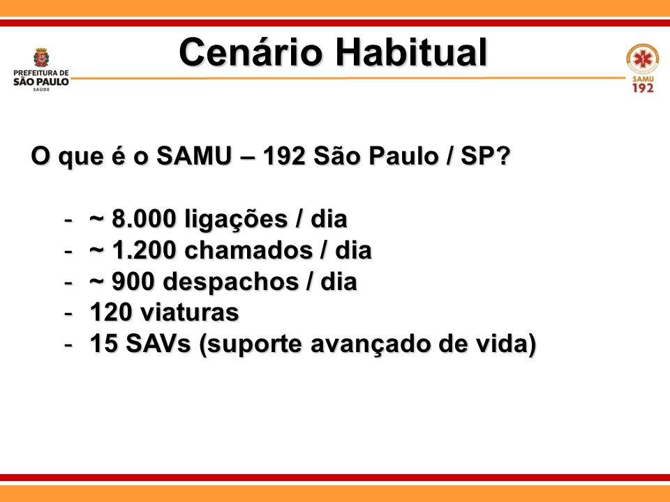 O que é o SAMU – 192 São Paulo / SP? -~ 8.000 ligações / dia -~ 1.200 chamados / dia -~ 900 despachos / dia -120 viaturas -15 SAVs (suporte avançado d