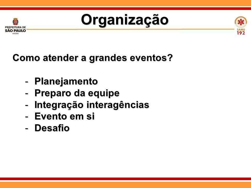 Como atender a grandes eventos? -Planejamento -Preparo da equipe -Integração interagências -Evento em si -Desafio Organização