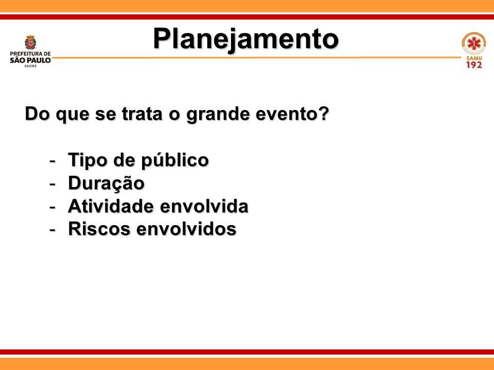 Do que se trata o grande evento? -Tipo de público -Duração -Atividade envolvida -Riscos envolvidos Planejamento