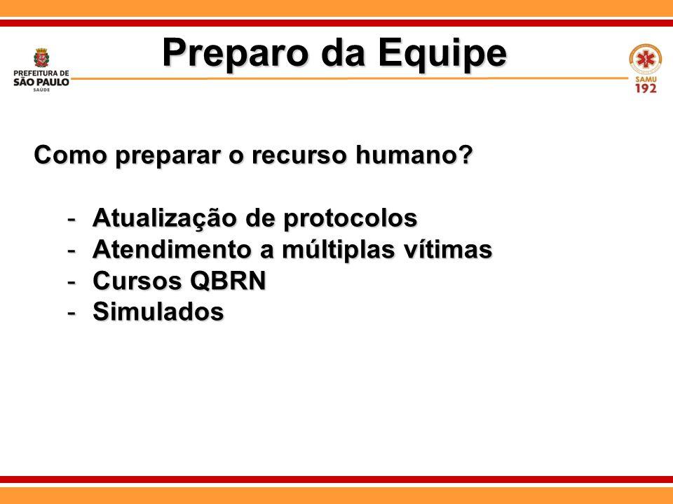 Como preparar o recurso humano? -Atualização de protocolos -Atendimento a múltiplas vítimas -Cursos QBRN -Simulados Preparo da Equipe