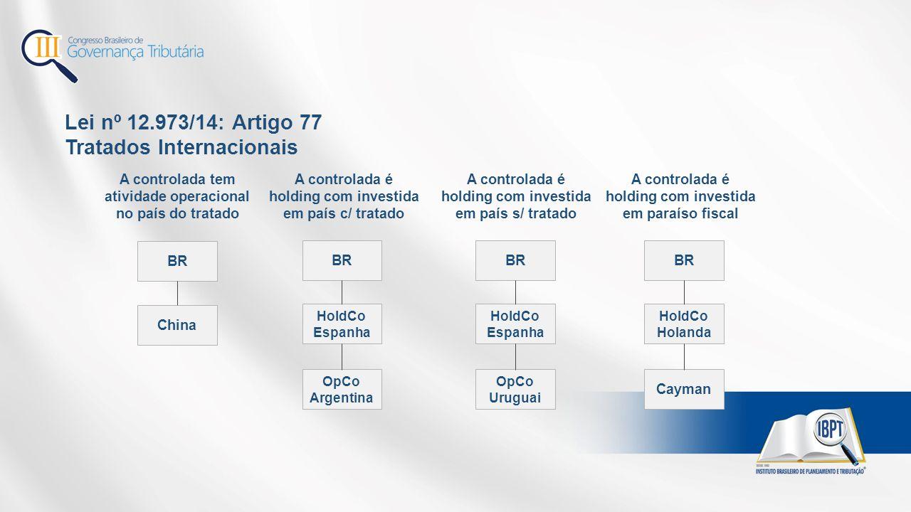 Lei nº 12.973/14: Artigo 77 Tratados Internacionais A controlada tem atividade operacional no país do tratado China BR HoldCo Espanha OpCo Uruguai BR
