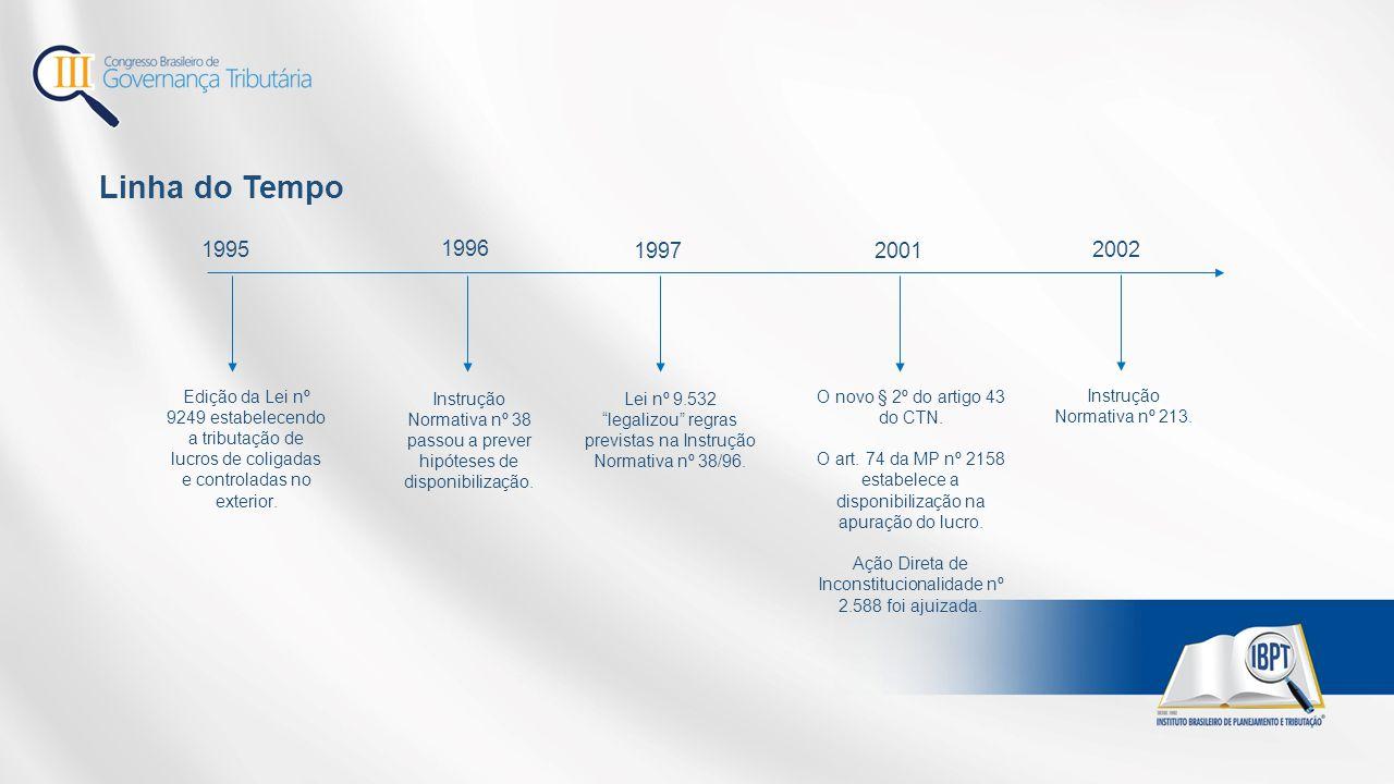 Linha do Tempo Edição da Lei nº 9249 estabelecendo a tributação de lucros de coligadas e controladas no exterior. 1996 Instrução Normativa nº 38 passo