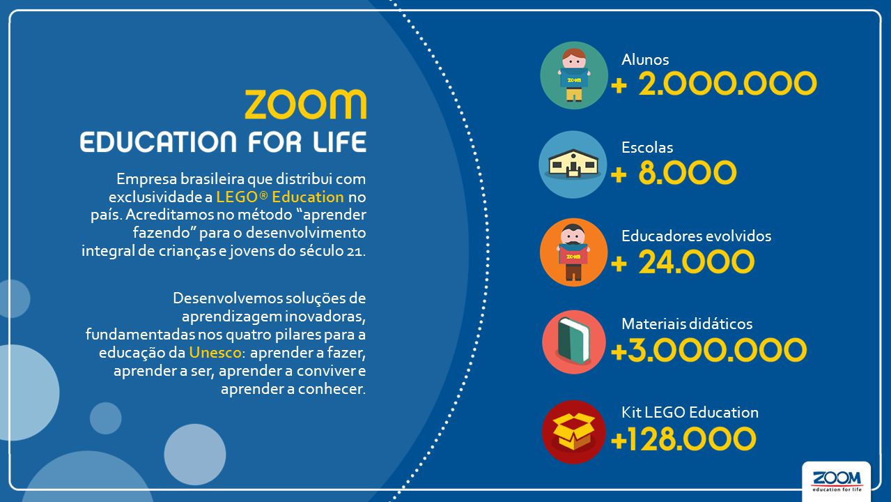 Empresa brasileira que distribui com exclusividade a LEGO® Education no país.