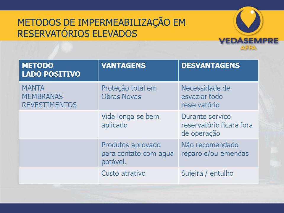 METODOS DE IMPERMEABILIZAÇÃO EM RESERVATÓRIOS ELEVADOS METODO LADO POSITIVO VANTAGENSDESVANTAGENS MANTA MEMBRANAS REVESTIMENTOS Proteção total em Obra