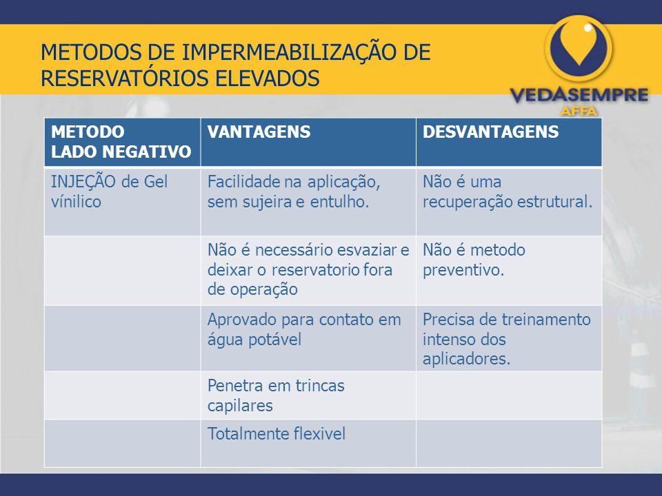 METODOS DE IMPERMEABILIZAÇÃO DE RESERVATÓRIOS ELEVADOS METODO LADO NEGATIVO VANTAGENSDESVANTAGENS INJEÇÃO de Gel vínilico Facilidade na aplicação, sem
