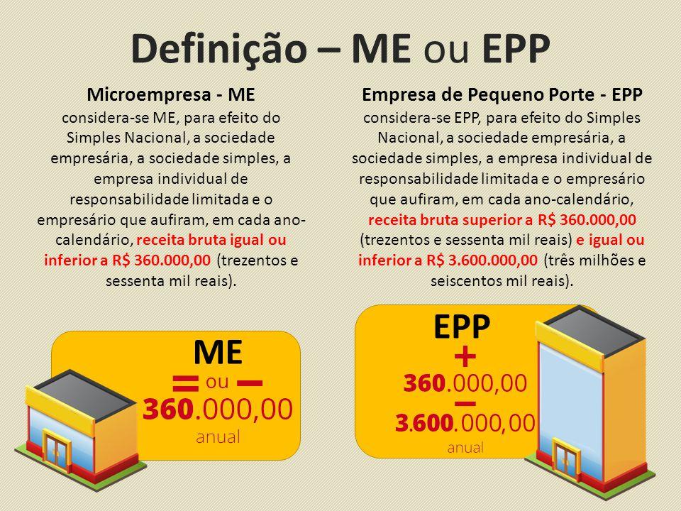 Definição – ME ou EPP Empresa de Pequeno Porte - EPP considera-se EPP, para efeito do Simples Nacional, a sociedade empresária, a sociedade simples, a empresa individual de responsabilidade limitada e o empresário que aufiram, em cada ano-calendário, receita bruta superior a R$ 360.000,00 (trezentos e sessenta mil reais) e igual ou inferior a R$ 3.600.000,00 (três milhões e seiscentos mil reais).