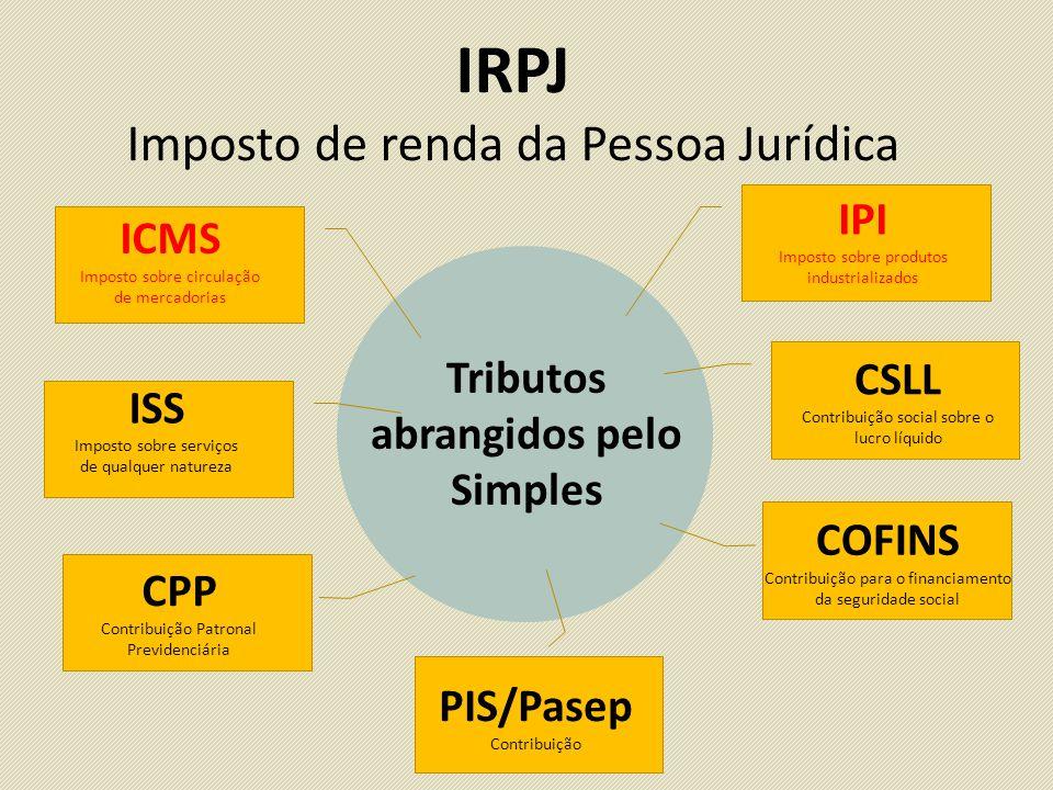 IRPJ Imposto de renda da Pessoa Jurídica IPI Imposto sobre produtos industrializados CSLL Contribuição social sobre o lucro líquido COFINS Contribuiçã