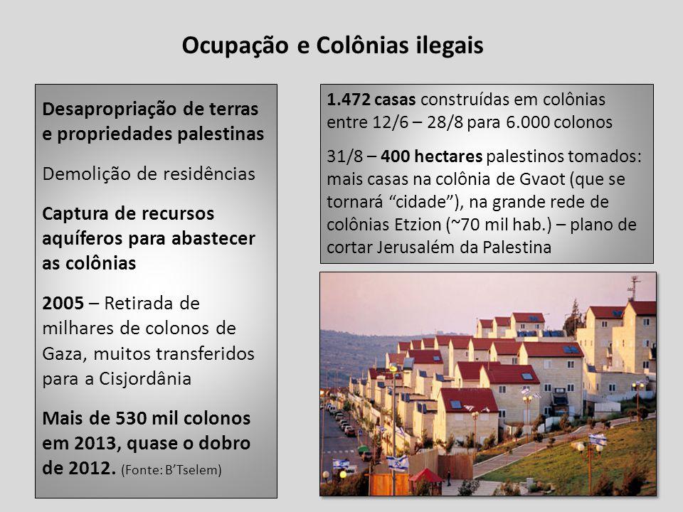 Desapropriação de terras e propriedades palestinas Demolição de residências Captura de recursos aquíferos para abastecer as colônias 2005 – Retirada de milhares de colonos de Gaza, muitos transferidos para a Cisjordânia Mais de 530 mil colonos em 2013, quase o dobro de 2012.