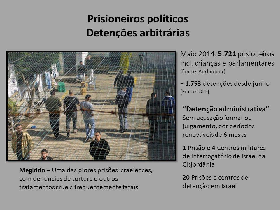 Prisioneiros políticos Detenções arbitrárias Megiddo – Uma das piores prisões israelenses, com denúncias de tortura e outros tratamentos cruéis frequentemente fatais Detenção administrativa Sem acusação formal ou julgamento, por períodos renováveis de 6 meses 1 Prisão e 4 Centros militares de interrogatório de Israel na Cisjordânia 20 Prisões e centros de detenção em Israel Maio 2014: 5.721 prisioneiros incl.