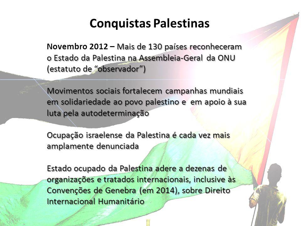 Mais de 130 países reconheceram o Estado da Palestina na Assembleia-Geral da ONU (estatuto de observador ) Novembro 2012 – Mais de 130 países reconheceram o Estado da Palestina na Assembleia-Geral da ONU (estatuto de observador ) Movimentos sociais fortalecem campanhas mundiais em solidariedade ao povo palestino e em apoio à sua luta pela autodeterminação Ocupação israelense da Palestina é cada vez mais amplamente denunciada Estado ocupado da Palestina adere a dezenas de organizações e tratados internacionais, inclusive às Convenções de Genebra (em 2014), sobre Direito Internacional Humanitário Conquistas Palestinas