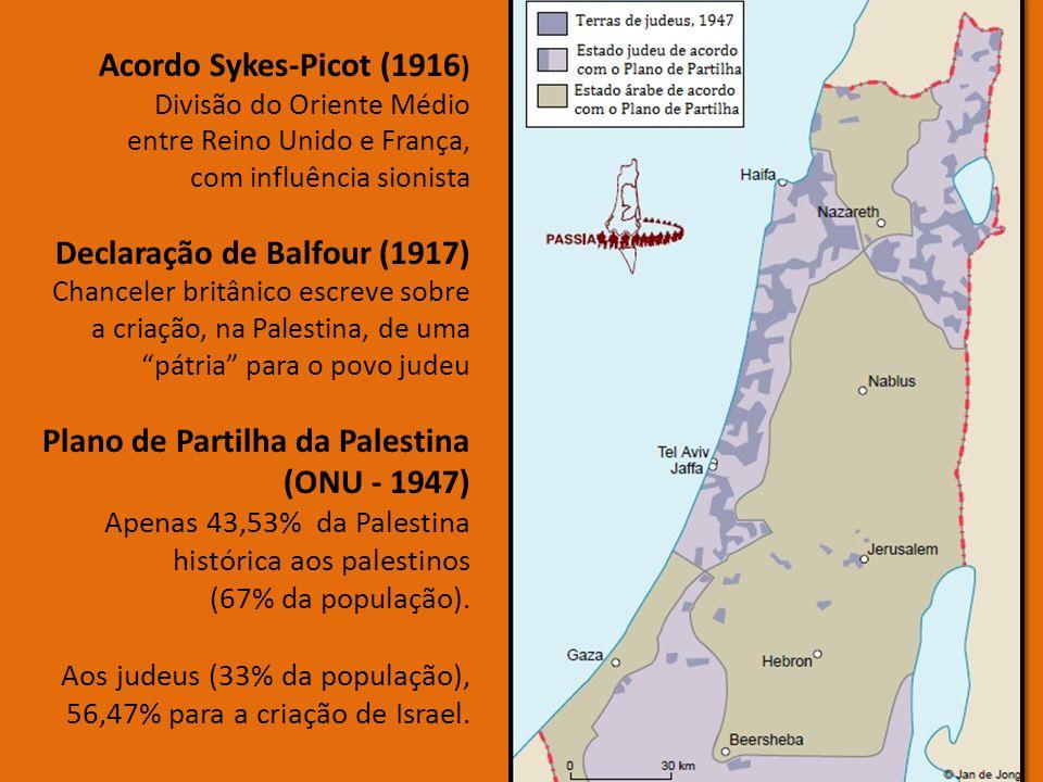 Acordo Sykes-Picot (1916 ) Divisão do Oriente Médio entre Reino Unido e França, com influência sionista Declaração de Balfour (1917) Chanceler britânico escreve sobre a criação, na Palestina, de uma pátria para o povo judeu Plano de Partilha da Palestina (ONU - 1947) Apenas 43,53% da Palestina histórica aos palestinos (67% da população).