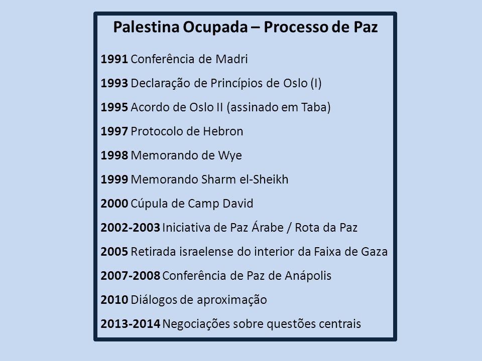 Palestina Ocupada – Processo de Paz 1991 Conferência de Madri 1993 Declaração de Princípios de Oslo (I) 1995 Acordo de Oslo II (assinado em Taba) 1997 Protocolo de Hebron 1998 Memorando de Wye 1999 Memorando Sharm el-Sheikh 2000 Cúpula de Camp David 2002-2003 Iniciativa de Paz Árabe / Rota da Paz 2005 Retirada israelense do interior da Faixa de Gaza 2007-2008 Conferência de Paz de Anápolis 2010 Diálogos de aproximação 2013-2014 Negociações sobre questões centrais