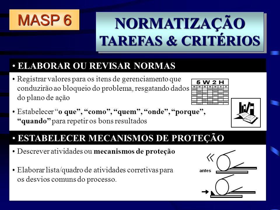 NORMATIZAÇÃO TAREFAS & CRITÉRIOS NORMATIZAÇÃO ELABORAR OU REVISAR NORMAS ESTABELECER MECANISMOS DE PROTEÇÃO MASP 6 Descrever atividades ou mecanismos