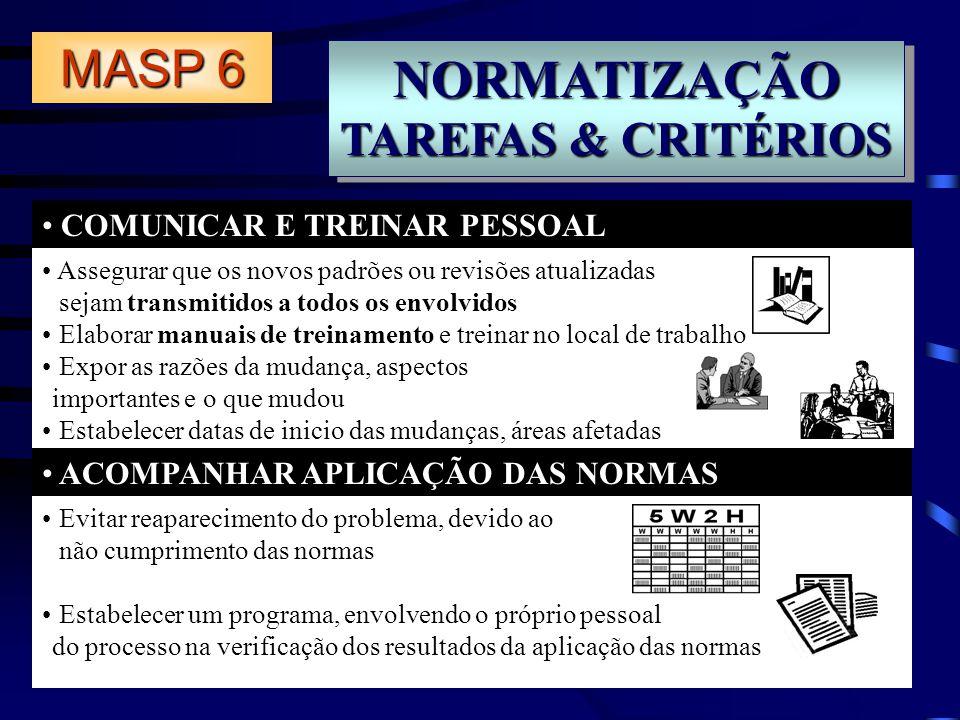 NORMATIZAÇÃO TAREFAS & CRITÉRIOS NORMATIZAÇÃO COMUNICAR E TREINAR PESSOAL ACOMPANHAR APLICAÇÃO DAS NORMAS MASP 6 Assegurar que os novos padrões ou rev