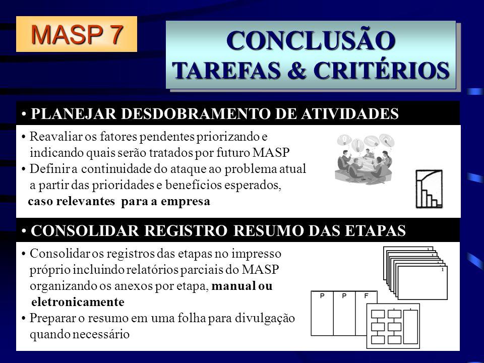 CONCLUSÃO TAREFAS & CRITÉRIOS CONCLUSÃO PLANEJAR DESDOBRAMENTO DE ATIVIDADES CONSOLIDAR REGISTRO RESUMO DAS ETAPAS MASP 7 Reavaliar os fatores pendent