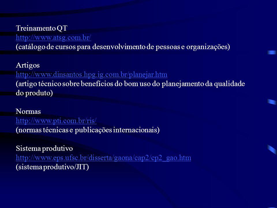 Treinamento QT http://www.atsg.com.br/ (catálogo de cursos para desenvolvimento de pessoas e organizações) Artigos http://www.dinsantos.hpg.ig.com.br/