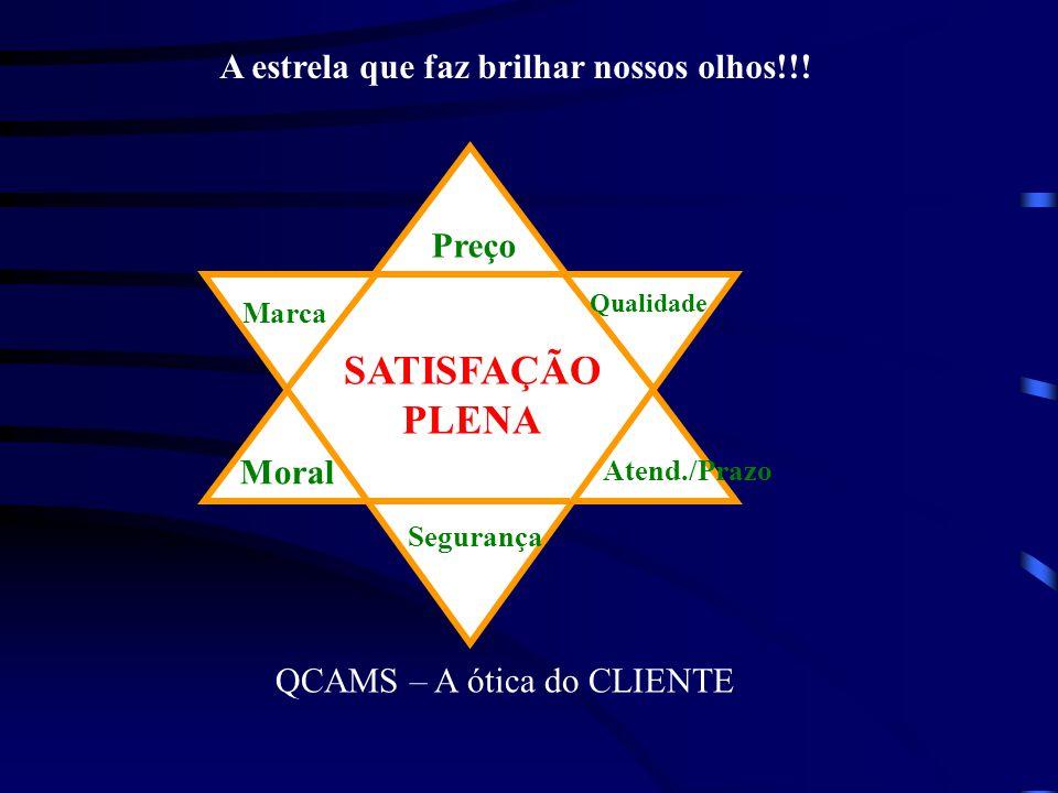 SATISFAÇÃO PLENA Marca Moral Atend./Prazo Qualidade Preço Segurança A estrela que faz brilhar nossos olhos!!! QCAMS – A ótica do CLIENTE