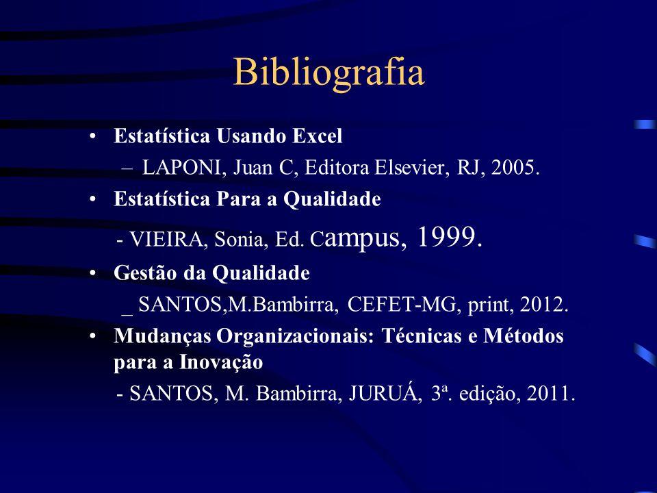 Bibliografia Estatística Usando Excel –LAPONI, Juan C, Editora Elsevier, RJ, 2005. Estatística Para a Qualidade - VIEIRA, Sonia, Ed. C ampus, 1999. Ge