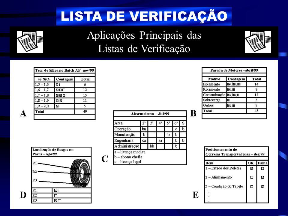 LISTA DE VERIFICAÇÃO Aplicações Principais das Listas de Verificação AB C ED