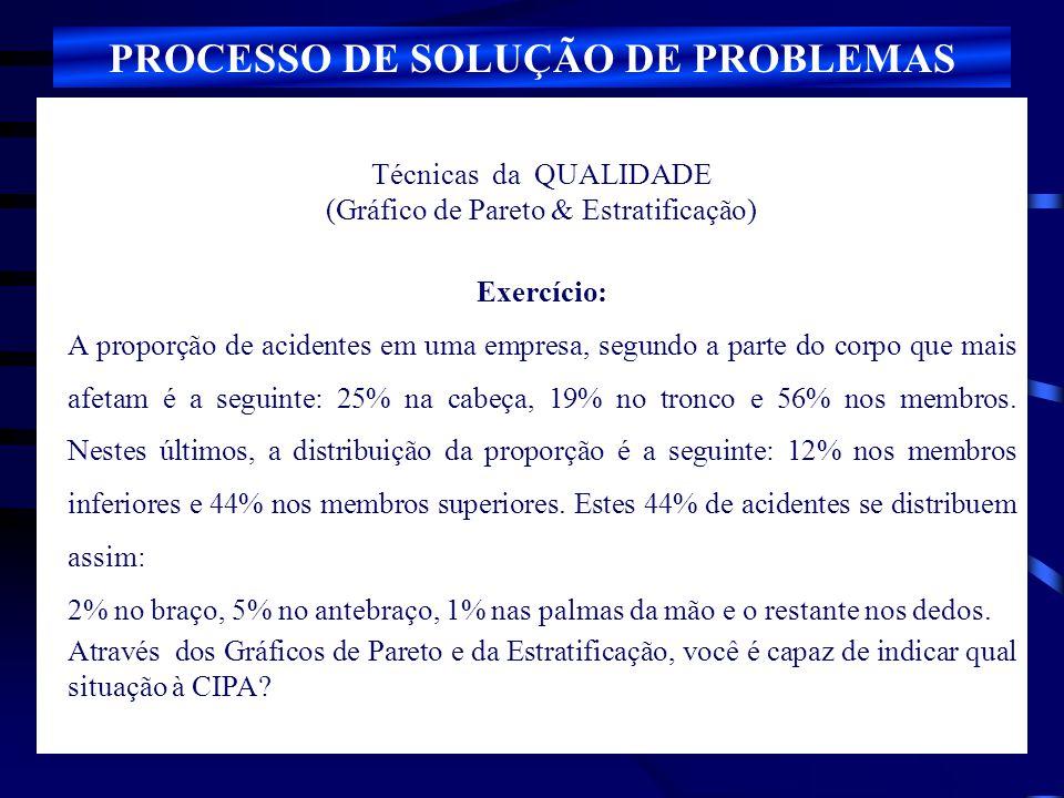Técnicas da QUALIDADE (Gráfico de Pareto & Estratificação) Exercício: A proporção de acidentes em uma empresa, segundo a parte do corpo que mais afeta