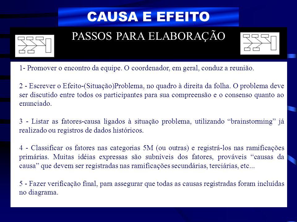 CAUSA E EFEITO 1- Promover o encontro da equipe. O coordenador, em geral, conduz a reunião. 2 - Escrever o Efeito-(Situação)Problema, no quadro à dire