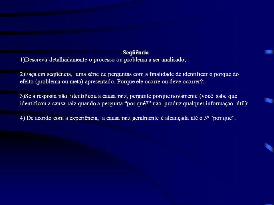 Seqüência 1)Descreva detalhadamente o processo ou problema a ser analisado; 2)Faça em seqüência, uma série de perguntas com a finalidade de identifica