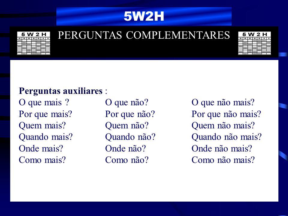 5W2H Perguntas auxiliares : O que mais ?O que não? O que não mais? Por que mais?Por que não?Por que não mais? Quem mais?Quem não?Quem não mais? Quando