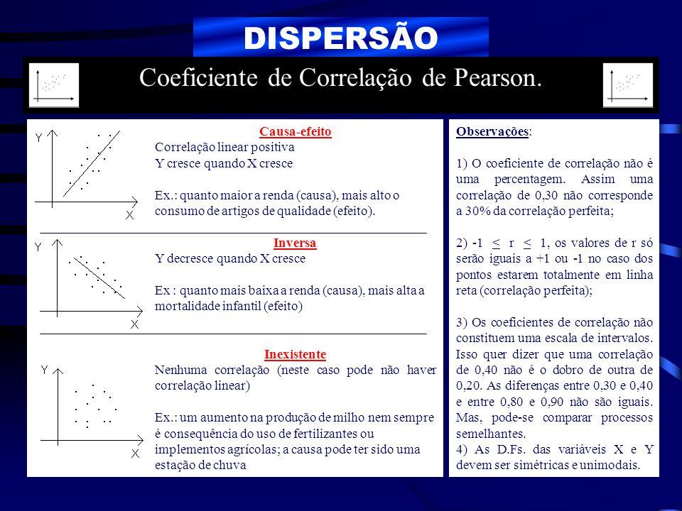 DISPERSÃO Coeficiente de Correlação de Pearson. Observações: 1) O coeficiente de correlação não é uma percentagem. Assim uma correlação de 0,30 não co